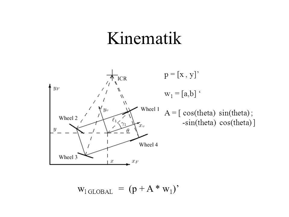 Kinematik p = [x, y]' w 1 = [a,b] ' A = [ cos(theta) sin(theta) ; -sin(theta) cos(theta) ] w l GLOBAL = (p + A * w 1 )'
