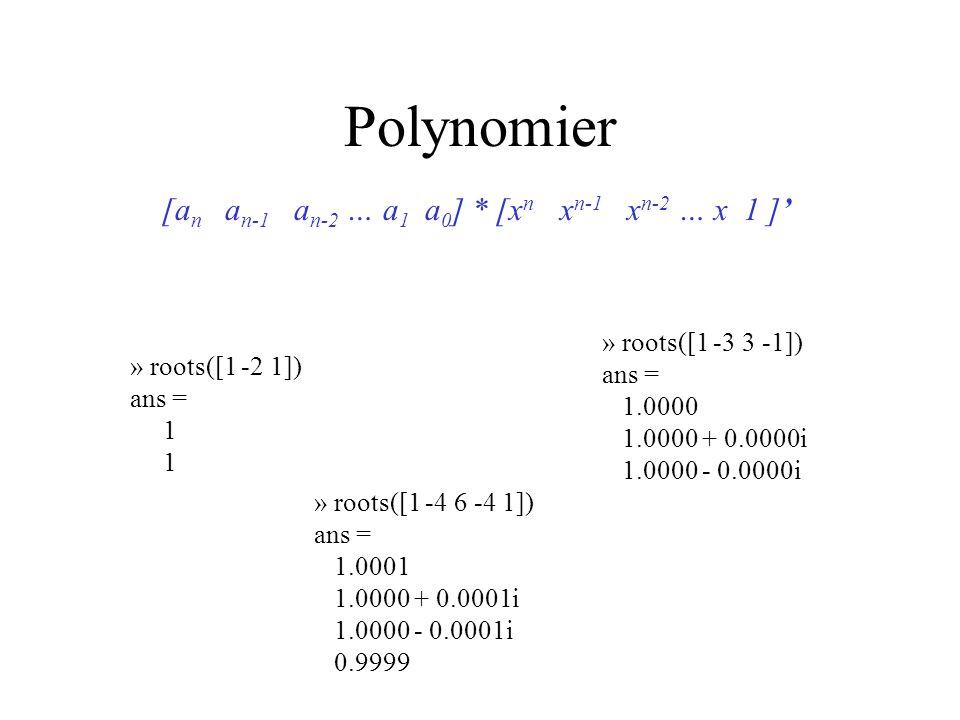 Polynomier [a n a n-1 a n-2 … a 1 a 0 ] * [x n x n-1 x n-2 … x 1 ]' » roots([1 -2 1]) ans = 1 » roots([1 -3 3 -1]) ans = 1.0000 1.0000 + 0.0000i 1.0000 - 0.0000i » roots([1 -4 6 -4 1]) ans = 1.0001 1.0000 + 0.0001i 1.0000 - 0.0001i 0.9999