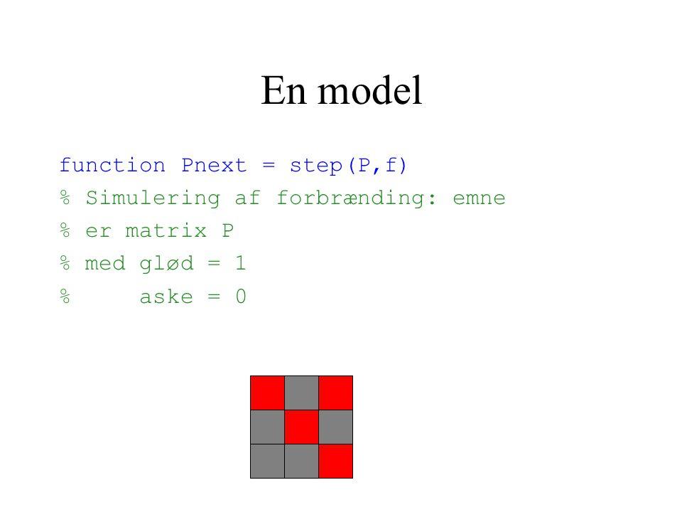 En model function Pnext = step(P,f) % Simulering af forbrænding: emne % er matrix P % med glød = 1 % aske = 0