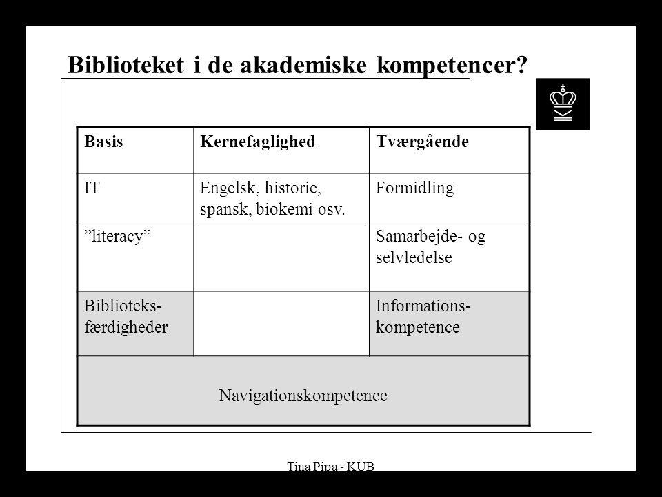 Tina Pipa - KUB Biblioteket i de akademiske kompetencer.