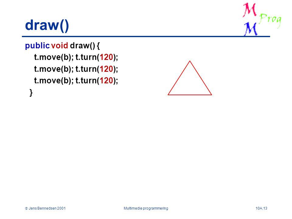  Jens Bennedsen 2001Multimedie programmering10A.13 draw() public void draw() { t.move(b); t.turn(120); }