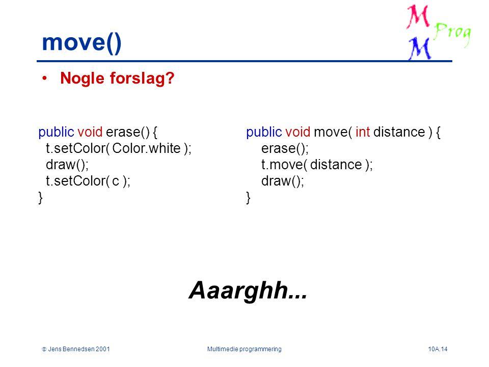  Jens Bennedsen 2001Multimedie programmering10A.14 move() Nogle forslag.