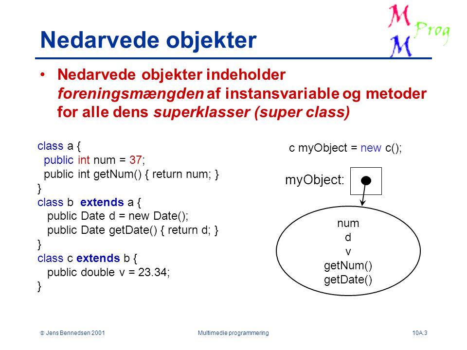  Jens Bennedsen 2001Multimedie programmering10A.3 Nedarvede objekter Nedarvede objekter indeholder foreningsmængden af instansvariable og metoder for alle dens superklasser (super class) class a { public int num = 37; public int getNum() { return num; } } class b extends a { public Date d = new Date(); public Date getDate() { return d; } } class c extends b { public double v = 23.34; } num d v getNum() getDate() c myObject = new c(); myObject: