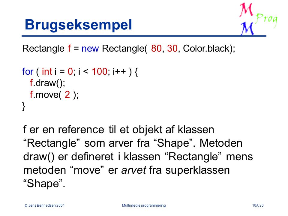  Jens Bennedsen 2001Multimedie programmering10A.30 Brugseksempel Rectangle f = new Rectangle( 80, 30, Color.black); for ( int i = 0; i < 100; i++ ) { f.draw(); f.move( 2 ); } f er en reference til et objekt af klassen Rectangle som arver fra Shape .