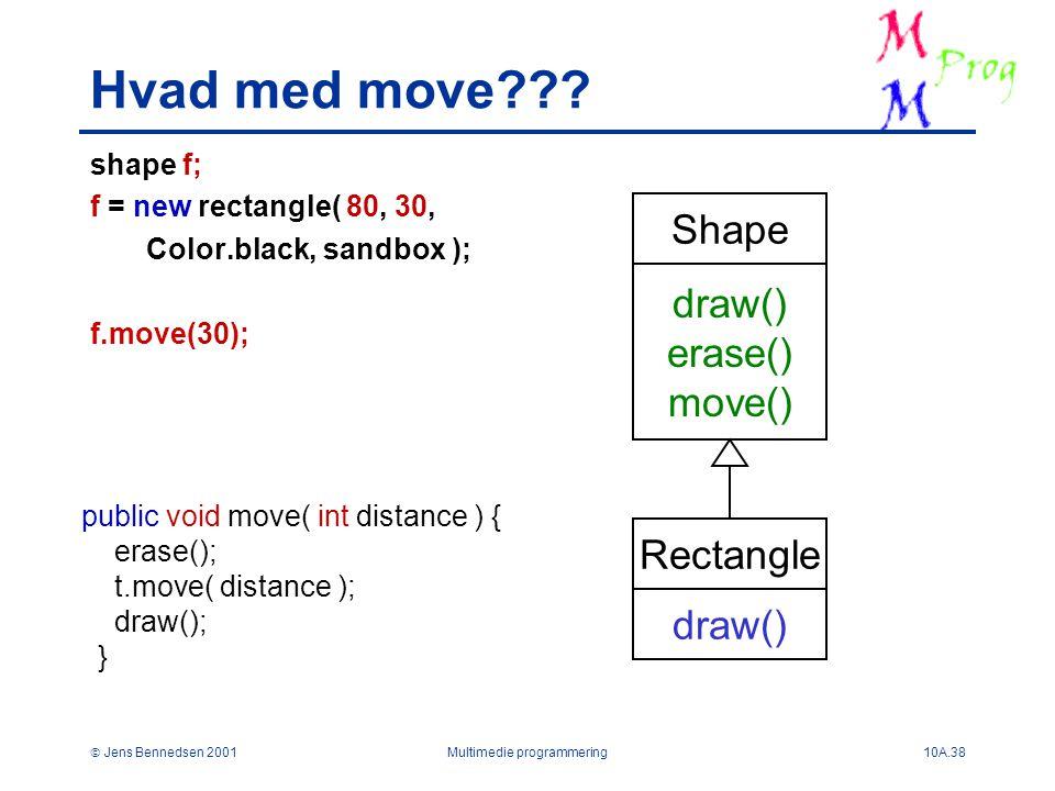  Jens Bennedsen 2001Multimedie programmering10A.38 Hvad med move .