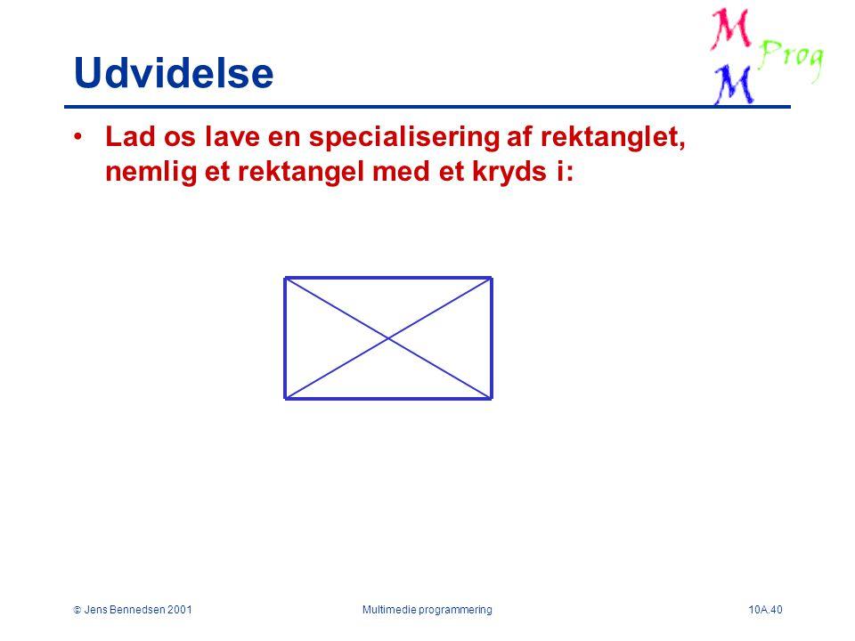  Jens Bennedsen 2001Multimedie programmering10A.40 Udvidelse Lad os lave en specialisering af rektanglet, nemlig et rektangel med et kryds i: