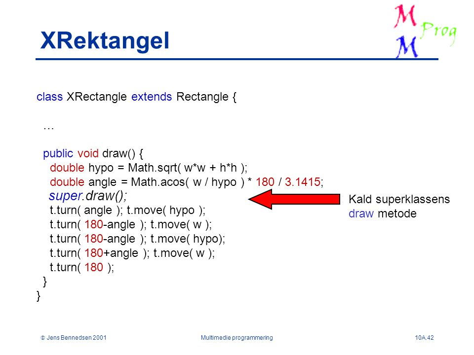  Jens Bennedsen 2001Multimedie programmering10A.42 XRektangel class XRectangle extends Rectangle { … public void draw() { double hypo = Math.sqrt( w*w + h*h ); double angle = Math.acos( w / hypo ) * 180 / 3.1415; t.turn( angle ); t.move( hypo ); t.turn( 180-angle ); t.move( w ); t.turn( 180-angle ); t.move( hypo); t.turn( 180+angle ); t.move( w ); t.turn( 180 ); } super.draw(); Kald superklassens draw metode