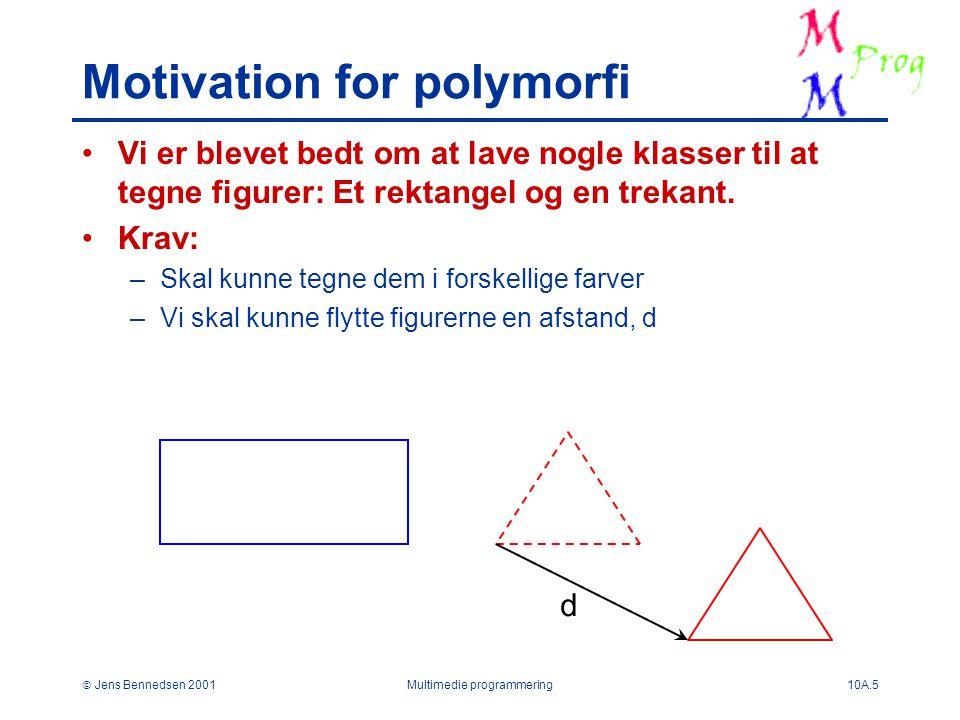  Jens Bennedsen 2001Multimedie programmering10A.5 Motivation for polymorfi Vi er blevet bedt om at lave nogle klasser til at tegne figurer: Et rektangel og en trekant.