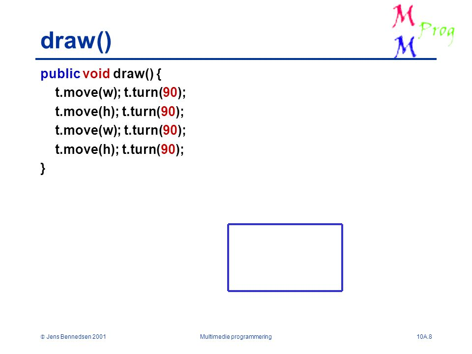 Jens Bennedsen 2001Multimedie programmering10A.8 draw() public void draw() { t.move(w); t.turn(90); t.move(h); t.turn(90); t.move(w); t.turn(90); t.move(h); t.turn(90); }