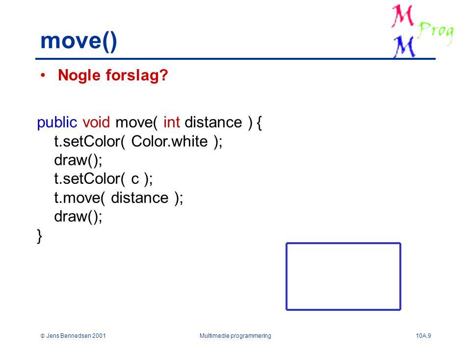  Jens Bennedsen 2001Multimedie programmering10A.9 move() Nogle forslag.