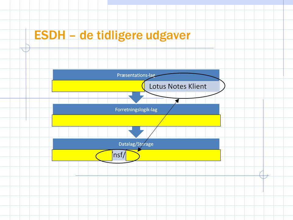 ESDH – de tidligere udgaver