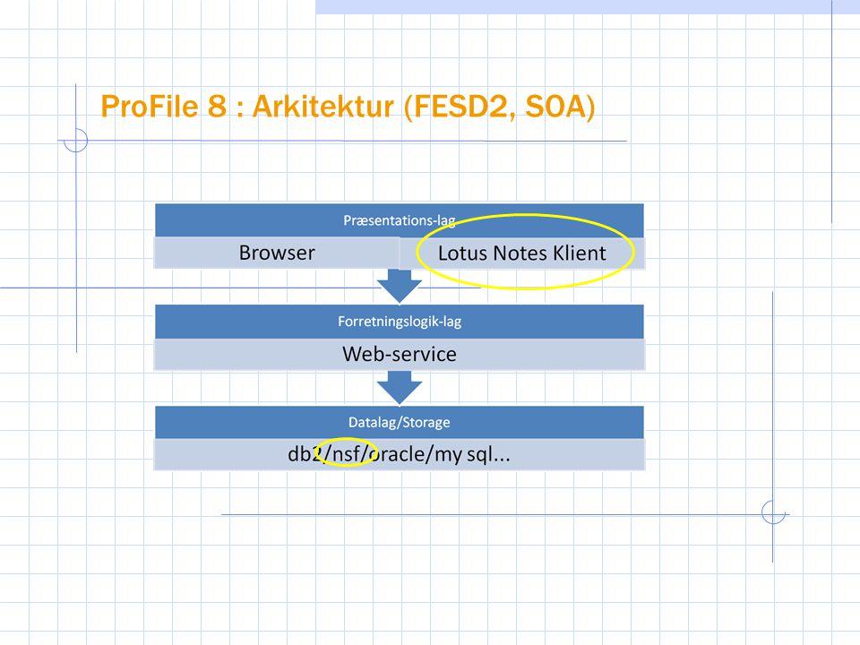 ProFile 8 : Arkitektur (FESD2, SOA)