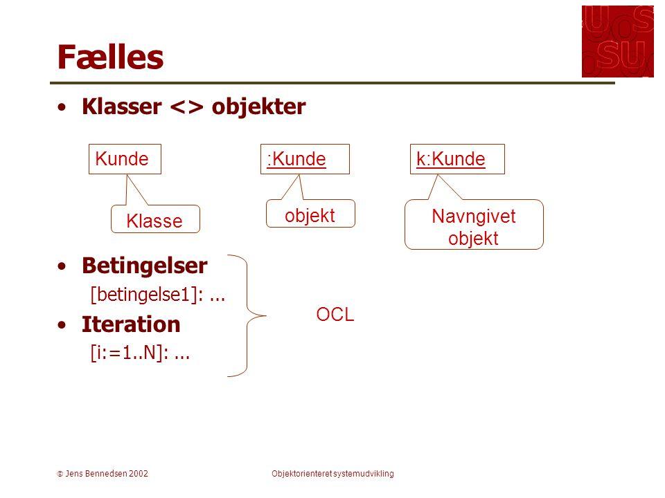  Jens Bennedsen 2002Objektorienteret systemudvikling Fælles Klasser <> objekter Betingelser [betingelse1]:...