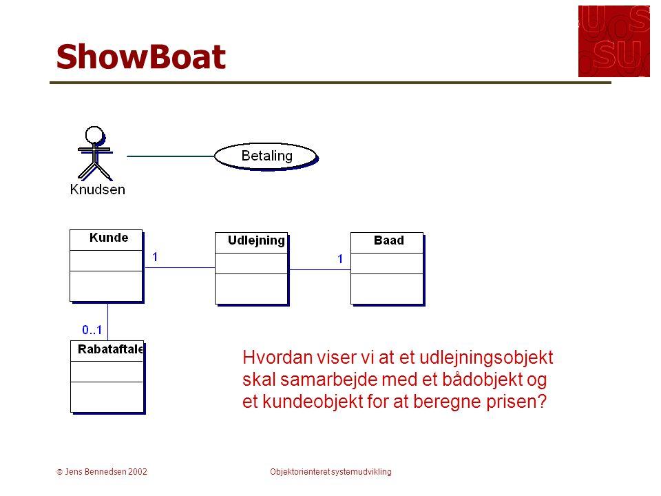  Jens Bennedsen 2002Objektorienteret systemudvikling ShowBoat Hvordan viser vi at et udlejningsobjekt skal samarbejde med et bådobjekt og et kundeobjekt for at beregne prisen