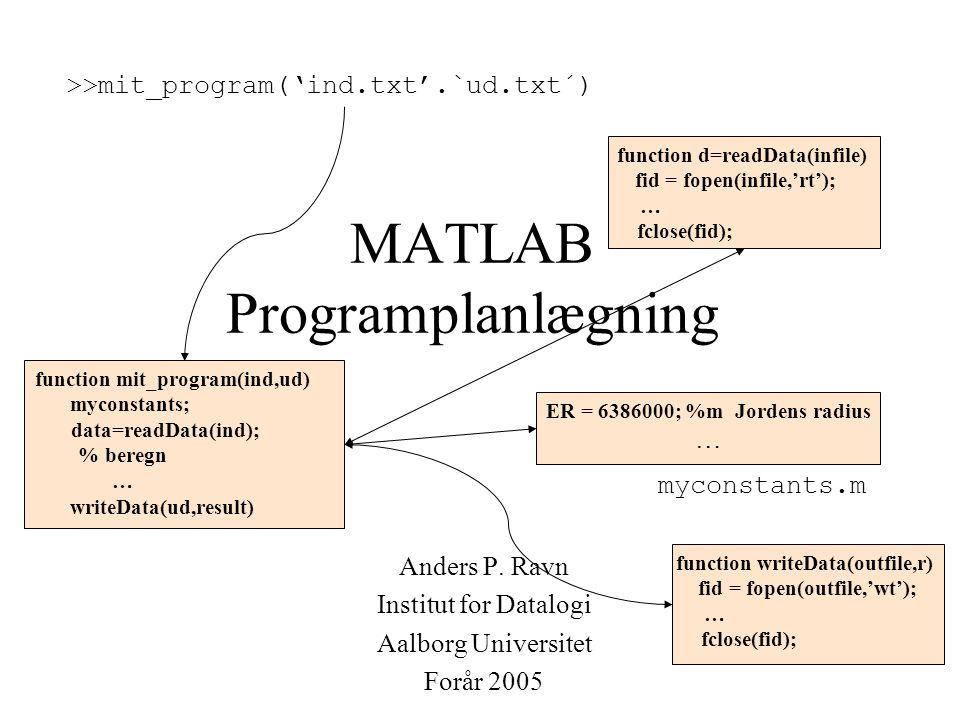 MATLAB Programplanlægning Anders P.
