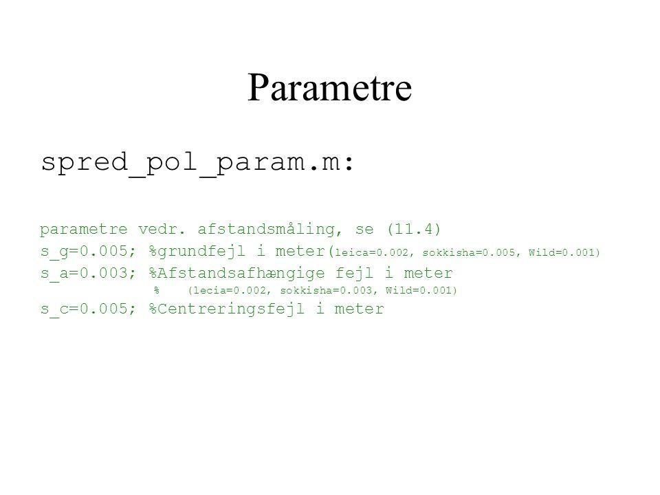 Parametre spred_pol_param.m: parametre vedr.