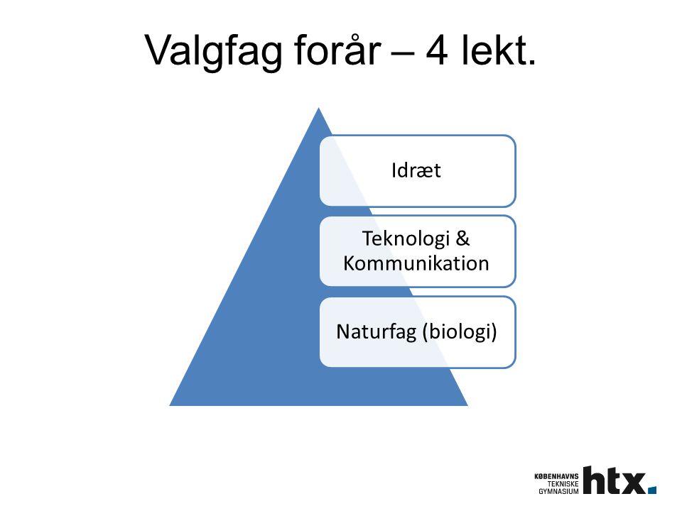 Valgfag forår – 4 lekt. Idræt Teknologi & Kommunikation Naturfag (biologi)