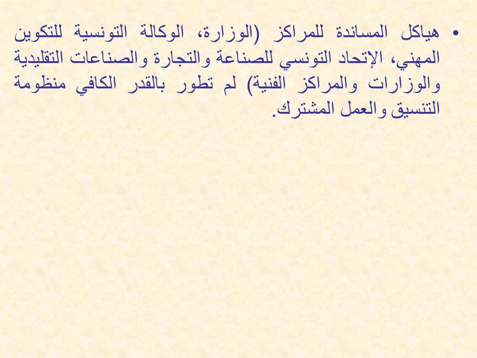 هياكل المساندة للمراكز (الوزارة، الوكالة التونسية للتكوين المهني، الإتحاد التونسي للصناعة والتجارة والصناعات التقليدية والوزارات والمراكز الفنية) لم تطور بالقدر الكافي منظومة التنسيق والعمل المشترك.