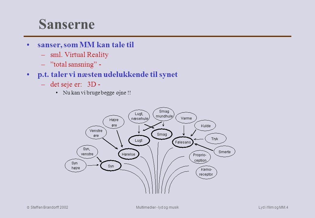  Steffen Brandorff 2002 Multimedier - lyd og musikLyd i film og MM.3 Tilgange til lyd og billede Analytisk, beskrivende –analysere lyde, film, reklamer, multimedier, spil Værktøj, bearbejdning –montage - fx.