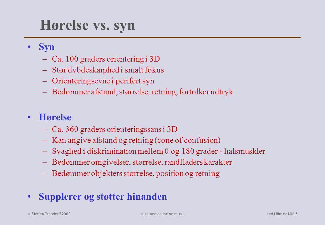  Steffen Brandorff 2002 Multimedier - lyd og musikLyd i film og MM.4 Sanserne sanser, som MM kan tale til –sml.