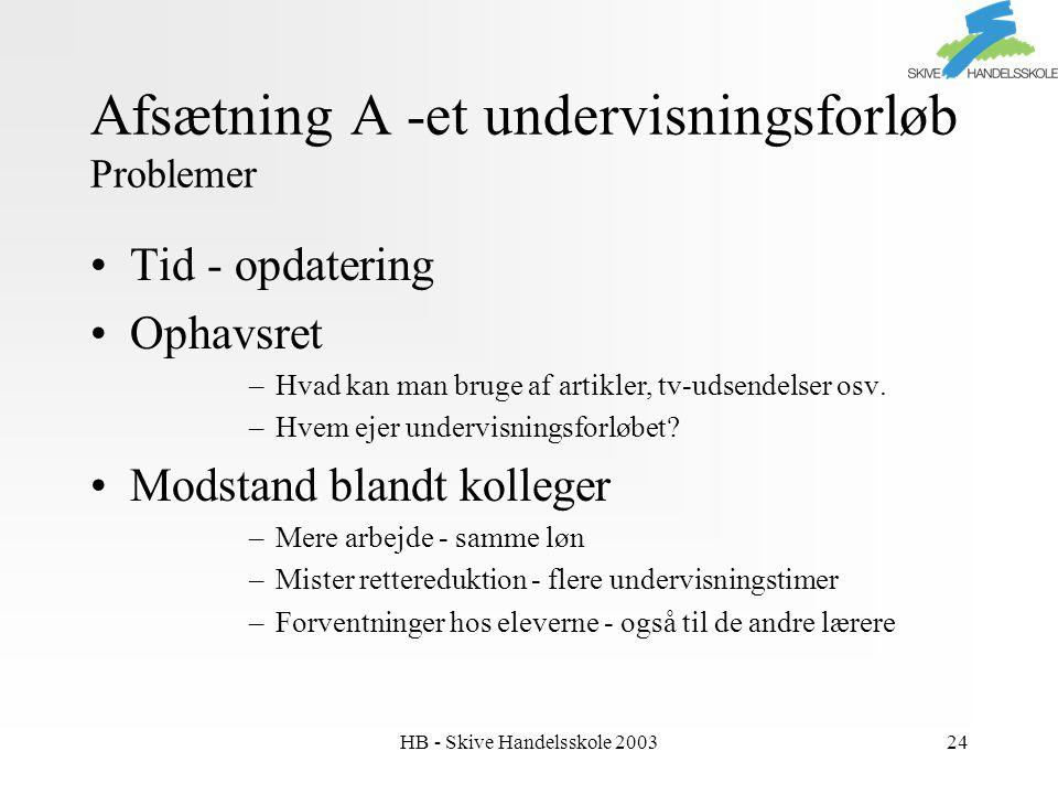 HB - Skive Handelsskole 200324 Afsætning A -et undervisningsforløb Problemer Tid - opdatering Ophavsret –Hvad kan man bruge af artikler, tv-udsendelser osv.