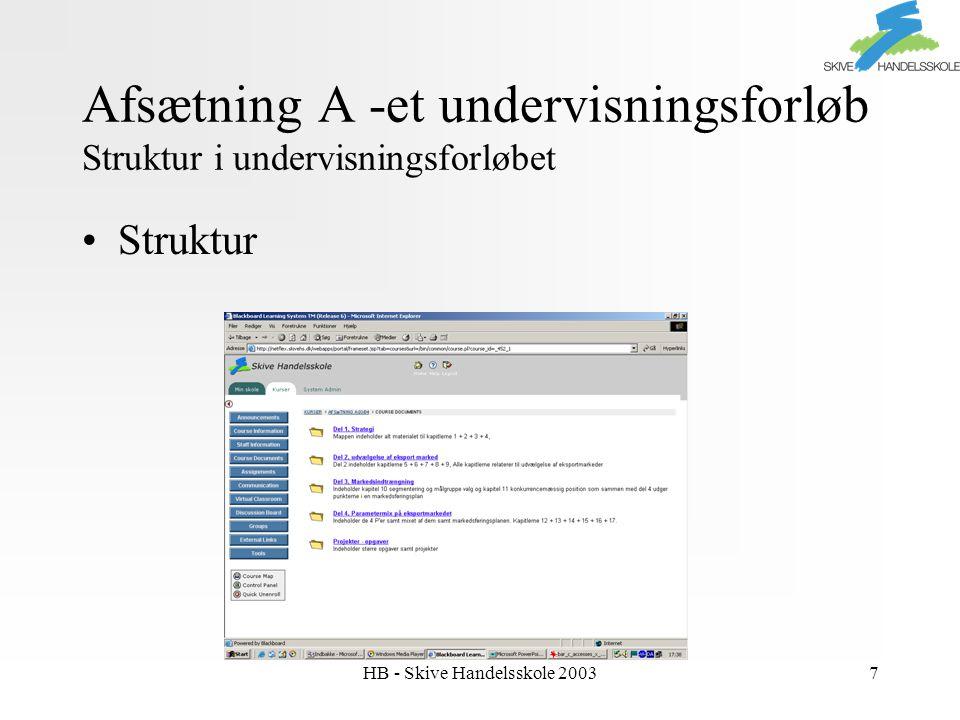 HB - Skive Handelsskole 20037 Afsætning A -et undervisningsforløb Struktur i undervisningsforløbet Struktur