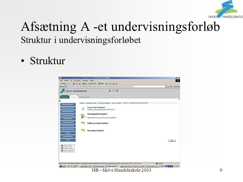 HB - Skive Handelsskole 20039 Afsætning A -et undervisningsforløb Struktur i undervisningsforløbet Struktur