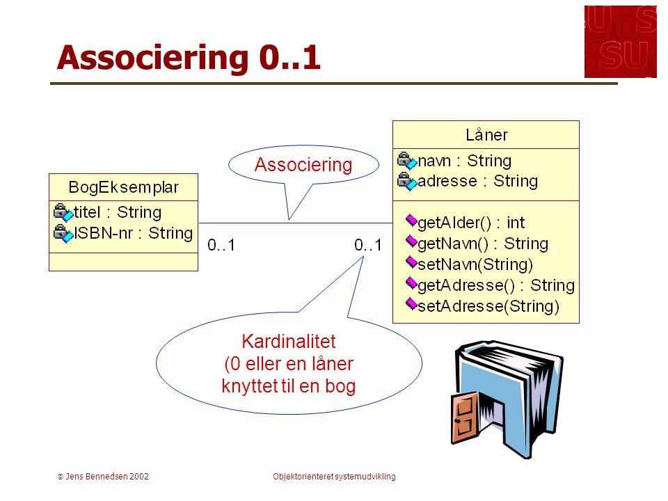  Jens Bennedsen 2002Objektorienteret systemudvikling Associering 0..1 Kardinalitet (0 eller en låner knyttet til en bog Associering