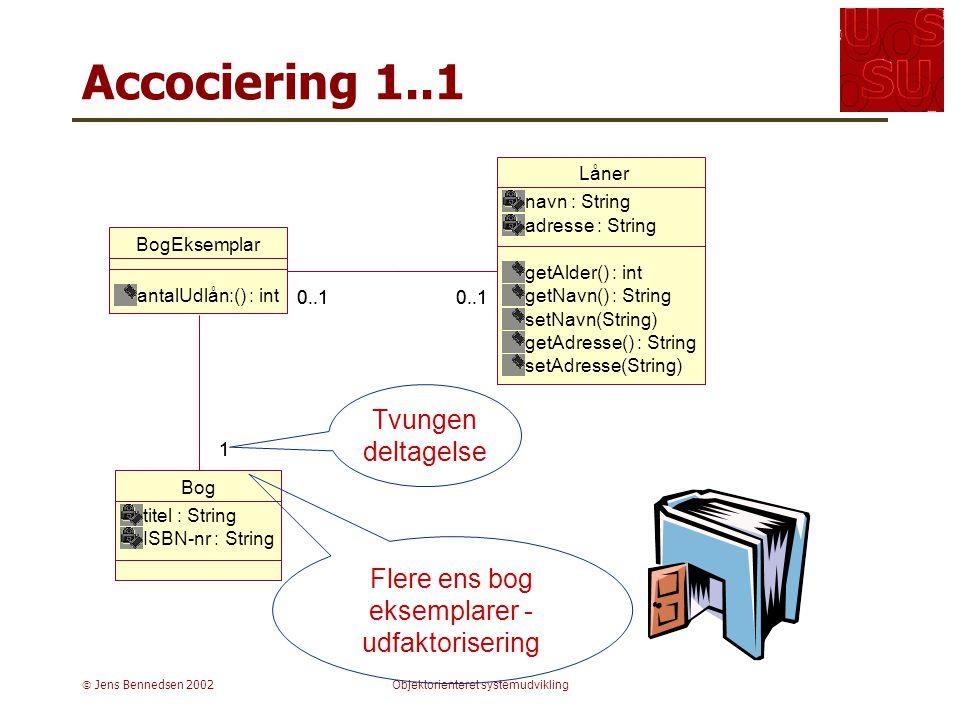  Jens Bennedsen 2002Objektorienteret systemudvikling Accociering 1..1 Låner navn : String adresse : String getAlder() : int getNavn() : String setNavn(String) getAdresse() : String setAdresse(String) BogEksemplar antalUdlån:() : int 0..1 Bog titel : String ISBN-nr : String 11 Flere ens bog eksemplarer - udfaktorisering Tvungen deltagelse