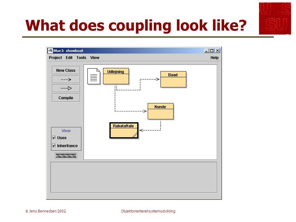 Jens Bennedsen 2002Objektorienteret systemudvikling What does coupling look like