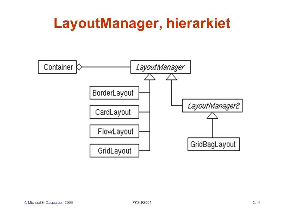  Michael E. Caspersen, 2000PK2, F20013.14 LayoutManager, hierarkiet