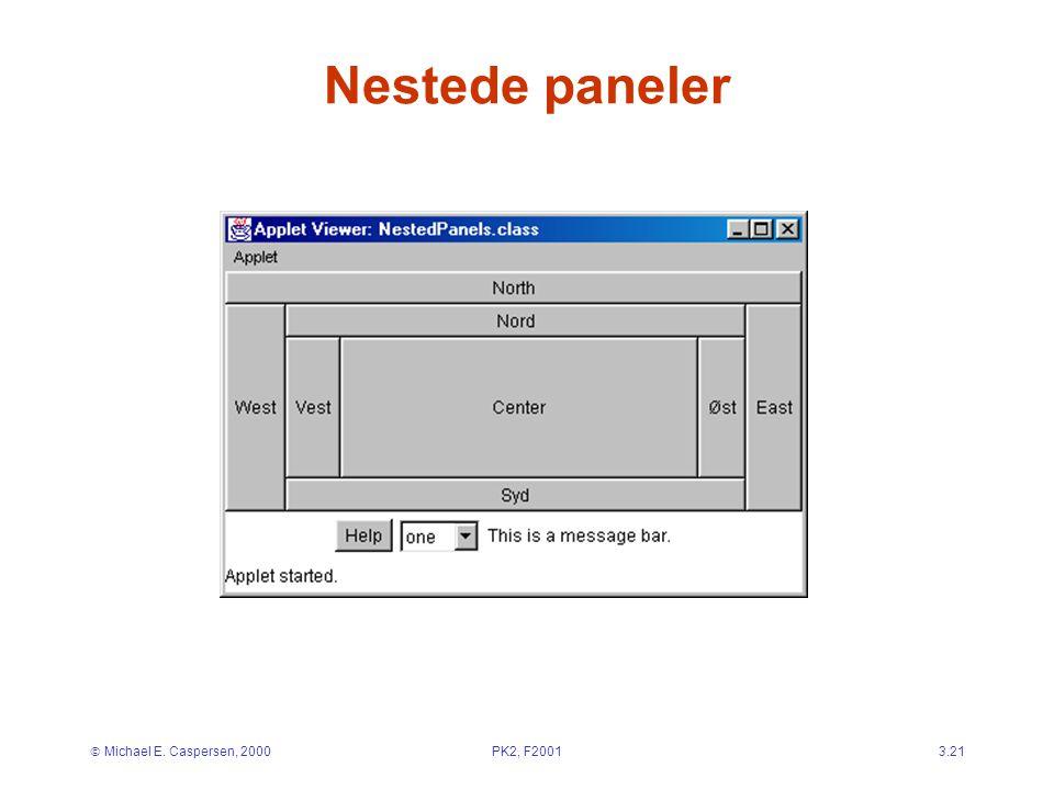  Michael E. Caspersen, 2000PK2, F20013.21 Nestede paneler