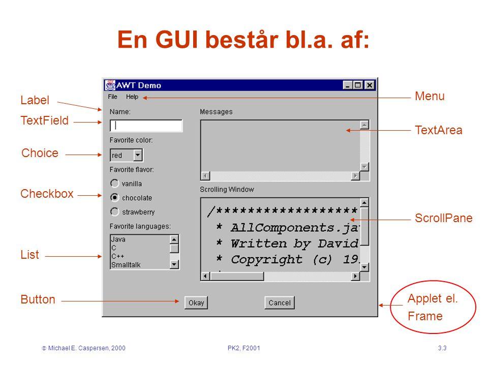  Michael E. Caspersen, 2000PK2, F20013.3 En GUI består bl.a.