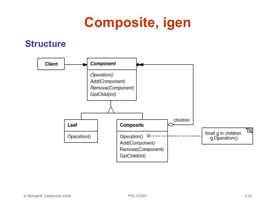  Michael E. Caspersen, 2000PK2, F20013.38 Composite, igen Structure