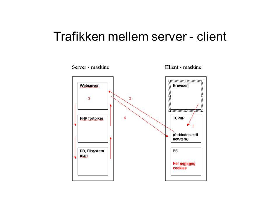 Trafikken mellem server - client