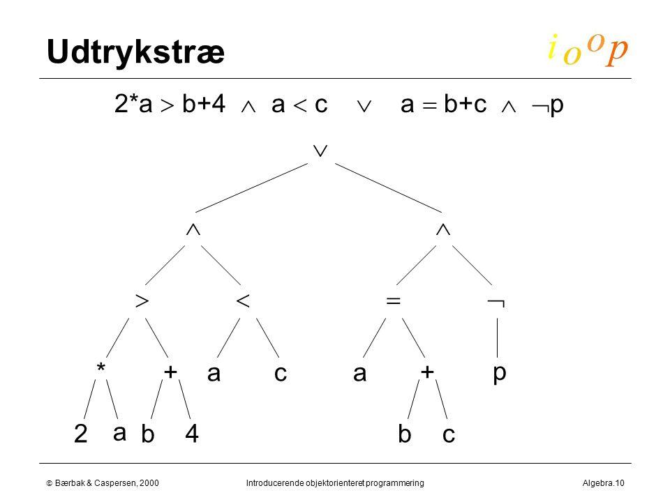  Bærbak & Caspersen, 2000Introducerende objektorienteret programmeringAlgebra.10 Udtrykstræ     2*a  b+4  a  c  a  b+c   p  * 2 a + b4 aca + bc p