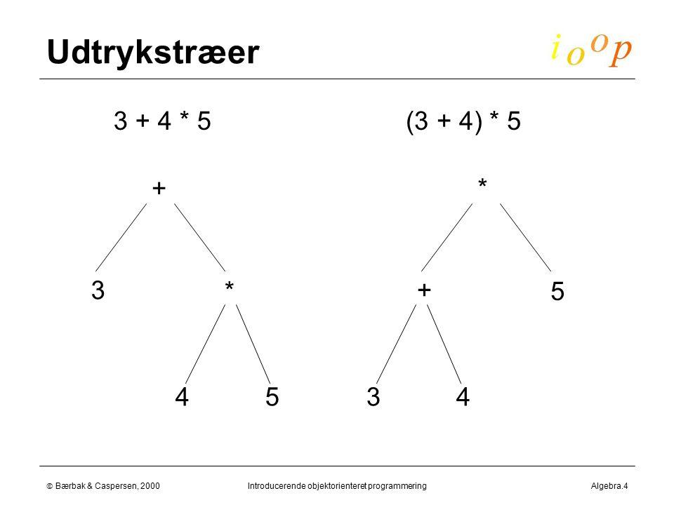  Bærbak & Caspersen, 2000Introducerende objektorienteret programmeringAlgebra.4 Udtrykstræer + 3 * 45 3 + 4 * 5 * + 5 34 (3 + 4) * 5