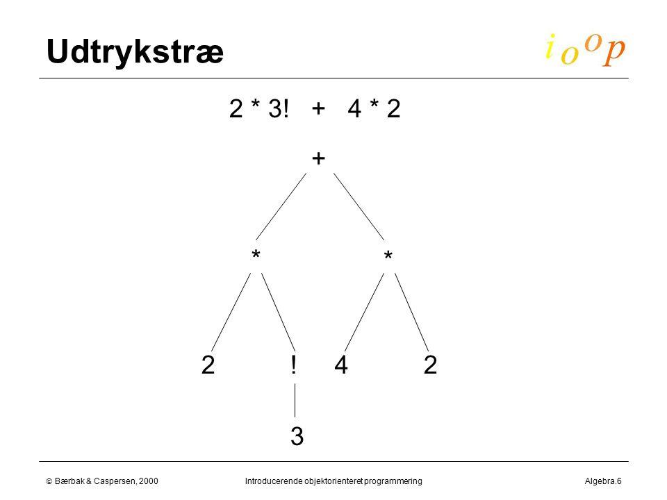  Bærbak & Caspersen, 2000Introducerende objektorienteret programmeringAlgebra.6 Udtrykstræ + * * 42 2 * 3.