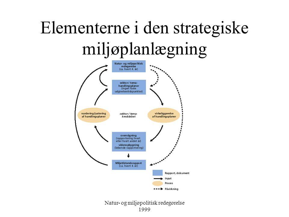 Natur- og miljøpolitisk redegørelse 1999 Elementerne i den strategiske miljøplanlægning