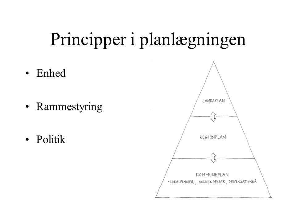 Principper i planlægningen Enhed Rammestyring Politik