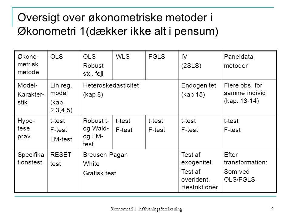 Økonometri 1: Afslutningsforelæsning 9 Oversigt over økonometriske metoder i Økonometri 1(dækker ikke alt i pensum) Økono- metrisk metode OLS Robust std.