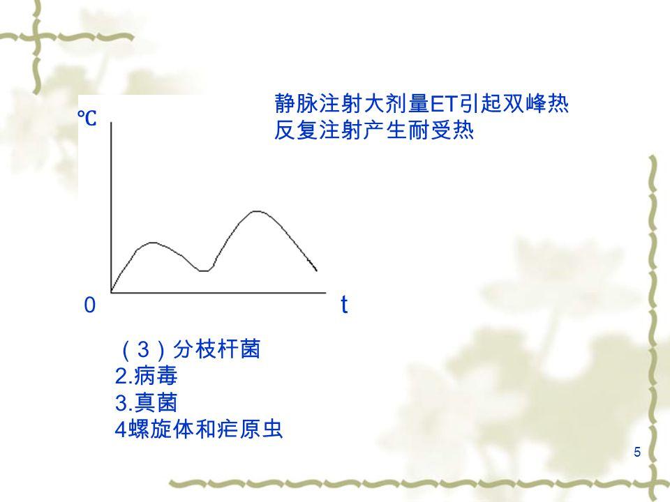 5 0 t ℃ 静脉注射大剂量 ET 引起双峰热 反复注射产生耐受热 ( 3 )分枝杆菌 2. 病毒 3. 真菌 4 螺旋体和疟原虫