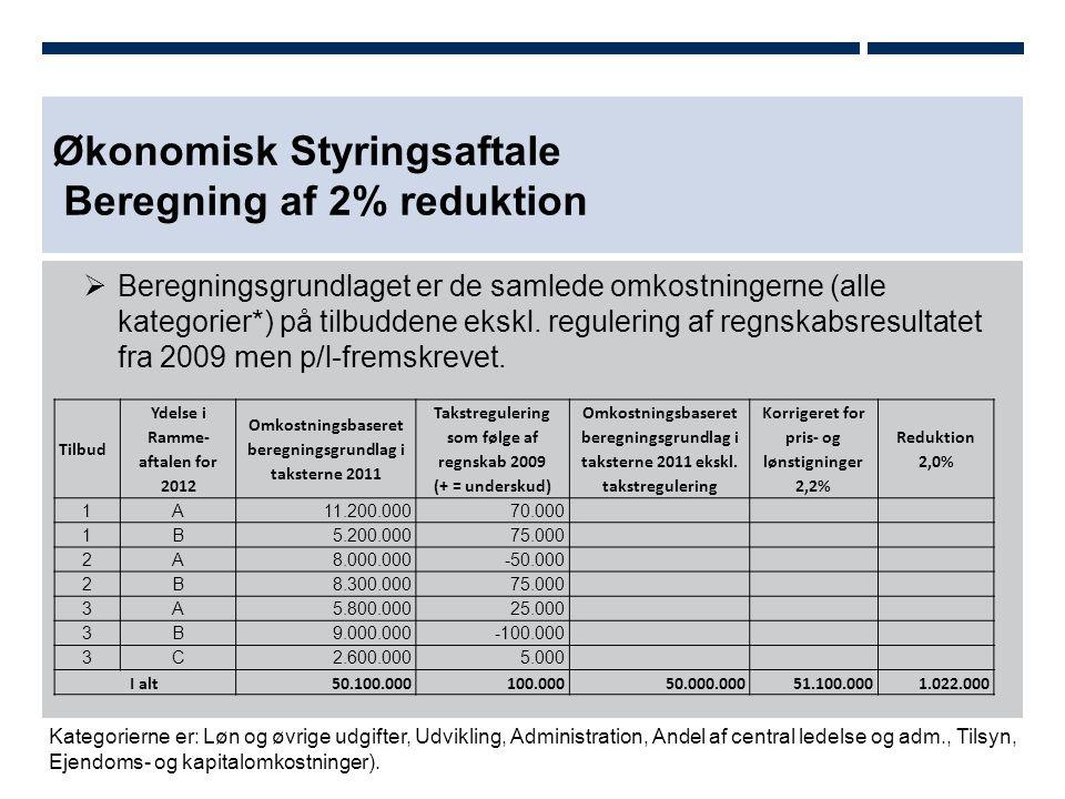 Økonomisk Styringsaftale Beregning af 2% reduktion  Beregningsgrundlaget er de samlede omkostningerne (alle kategorier*) på tilbuddene ekskl.