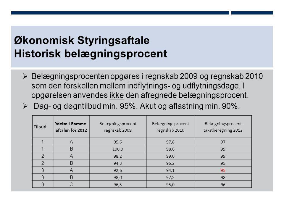 Økonomisk Styringsaftale Historisk belægningsprocent  Belægningsprocenten opgøres i regnskab 2009 og regnskab 2010 som den forskellen mellem indflytnings- og udflytningsdage.