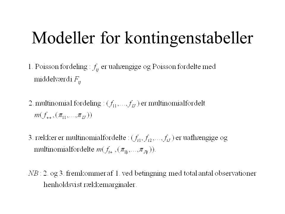 Modeller for kontingenstabeller