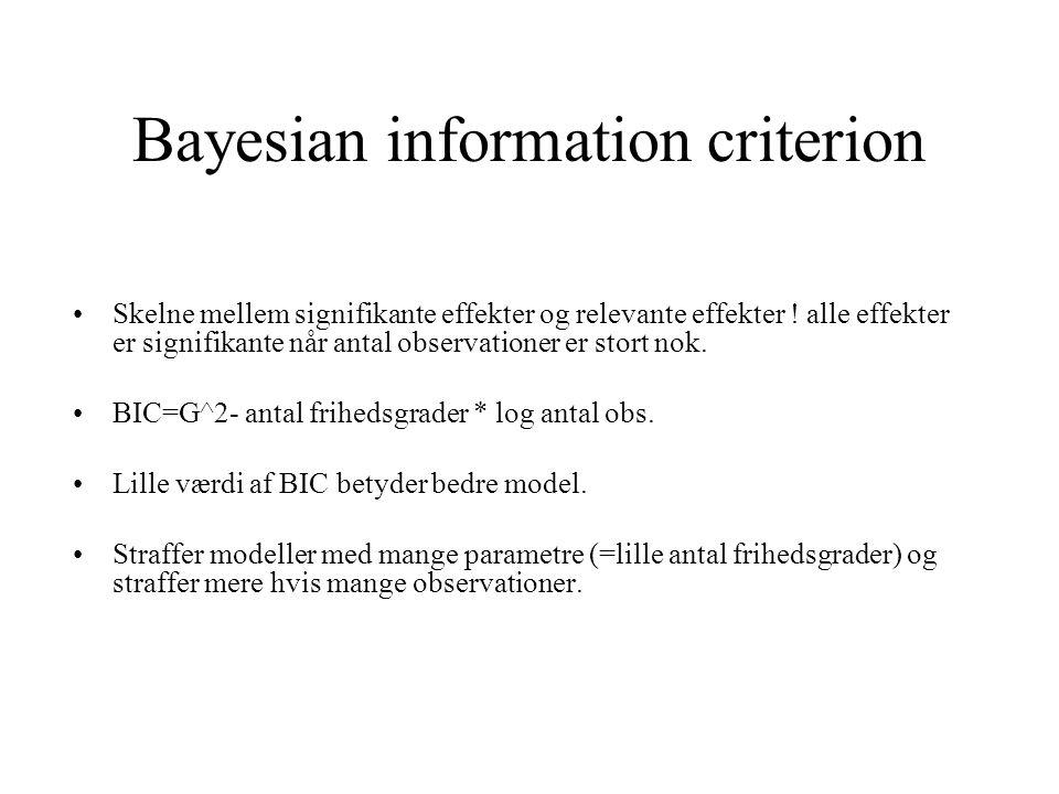 Bayesian information criterion Skelne mellem signifikante effekter og relevante effekter .