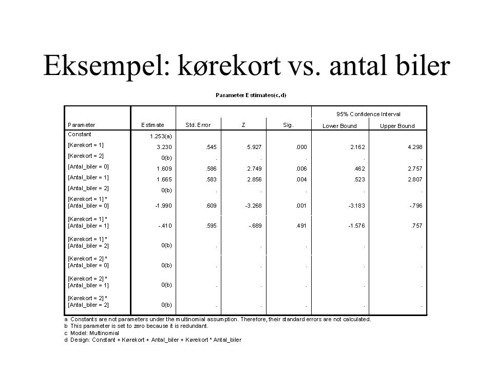 Eksempel: kørekort vs. antal biler