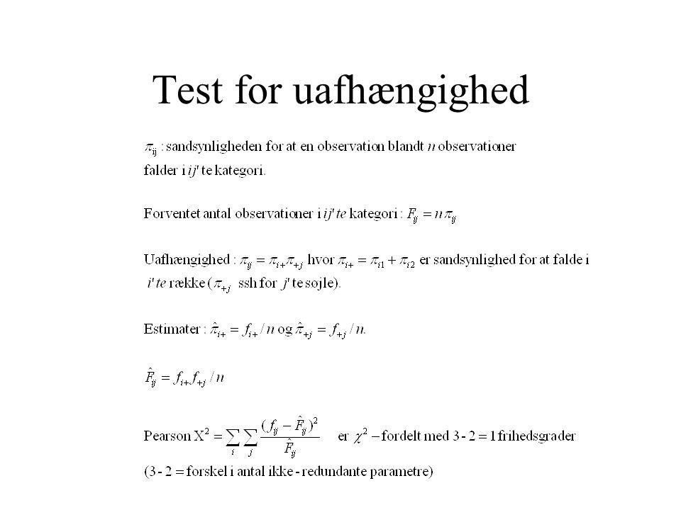 Test for uafhængighed