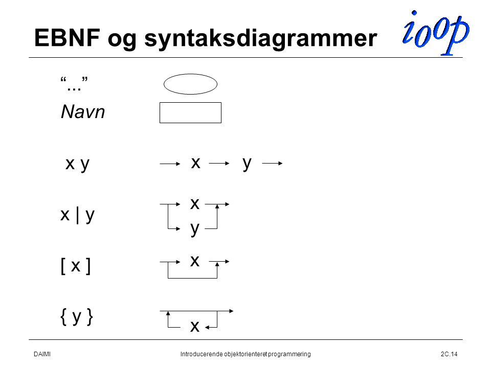 DAIMIIntroducerende objektorienteret programmering2C.14 EBNF og syntaksdiagrammer  ...  Navn  x y  x | y  [ x ]  { y } xy x y x x