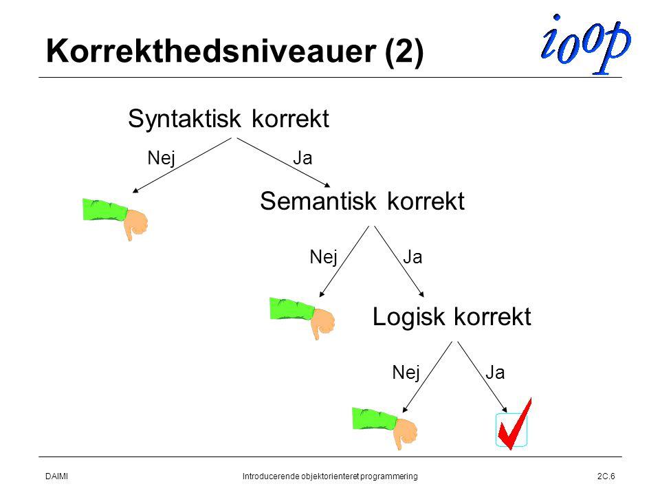 DAIMIIntroducerende objektorienteret programmering2C.6 Korrekthedsniveauer (2) Syntaktisk korrekt Semantisk korrekt Logisk korrekt NejJa Nej JaNej